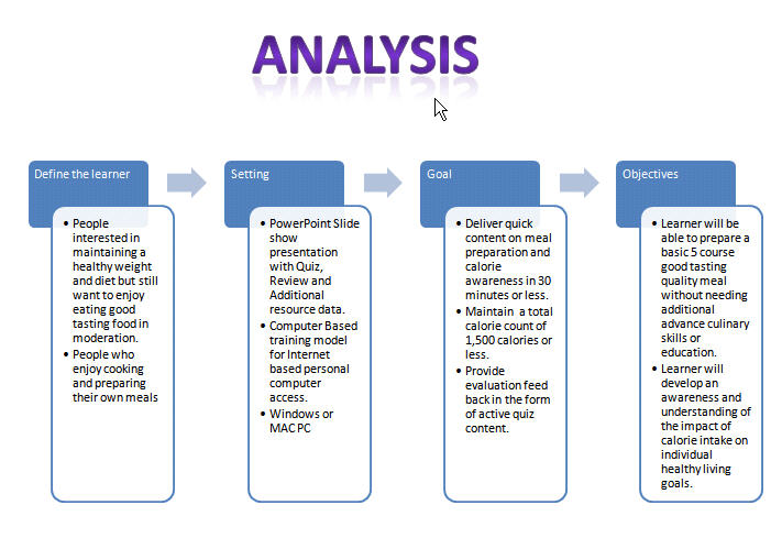 instructional design analysis template - instructional design in depth look addie model video c